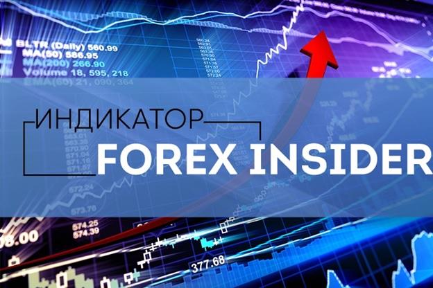В торговле трейдеру очень может помочь индикатор Forex Insider.
