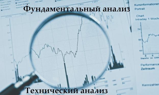 трейдинг анализ фундаментальный и технический анализ