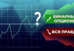 торговля опционами в чем опасность бинарных опционов