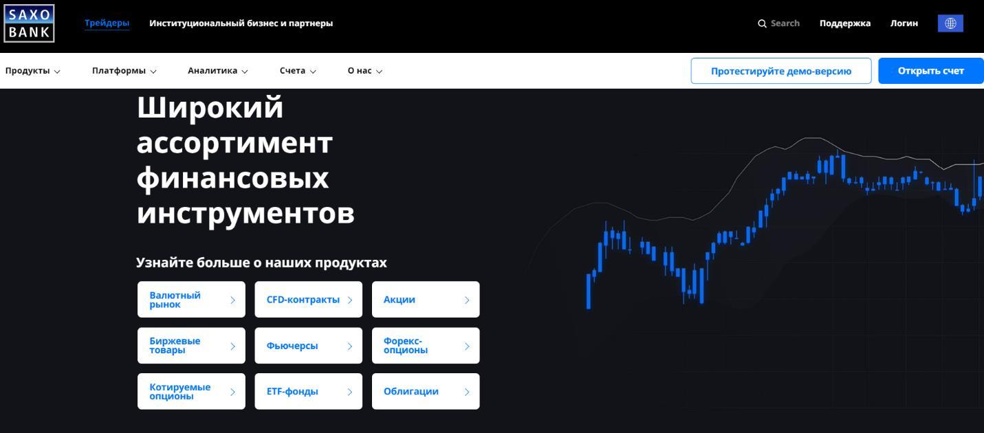 Saxo Bank обзор компании и отзывы