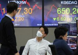 влияние коронавируса на рынок акций прогноз