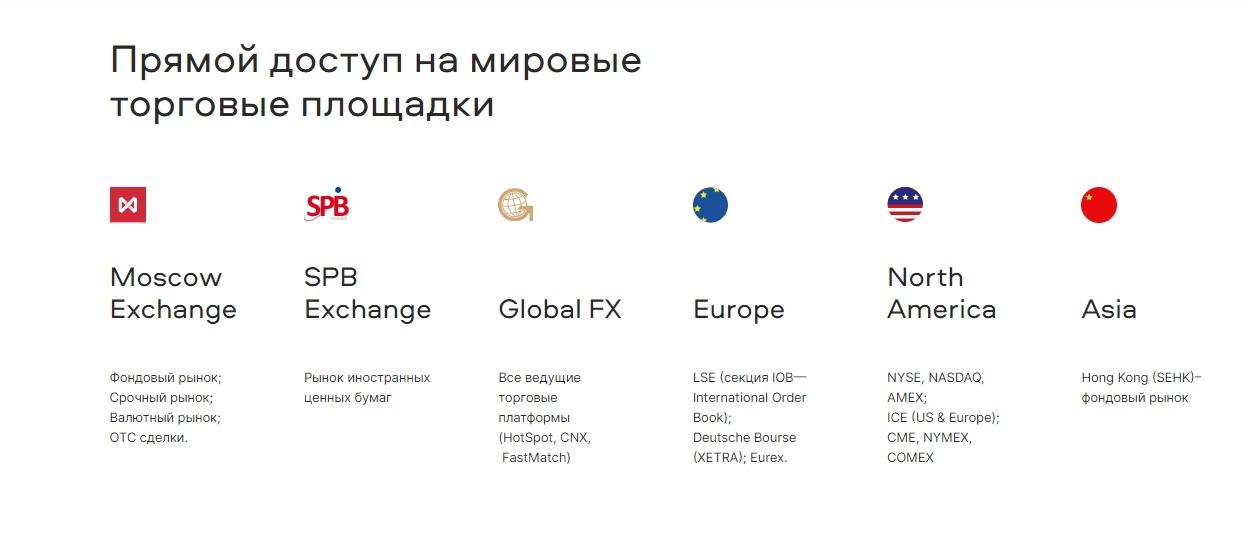 доступ на мировые рынки iti capital