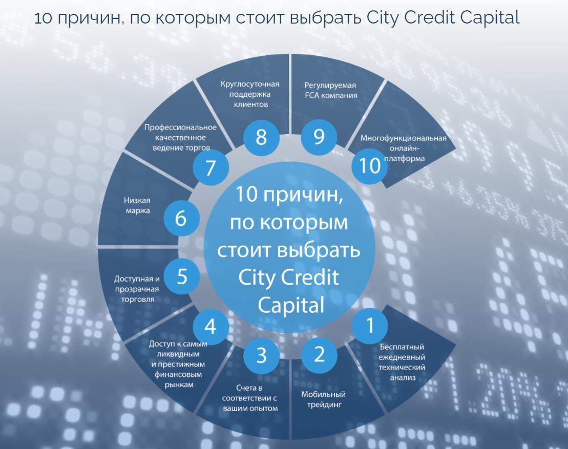 причины выбрать city credit capital
