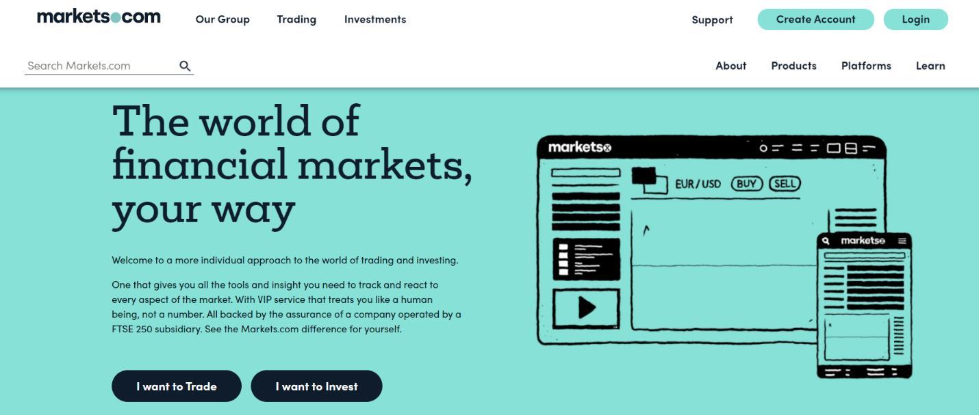 markets.com подробный обзор компании