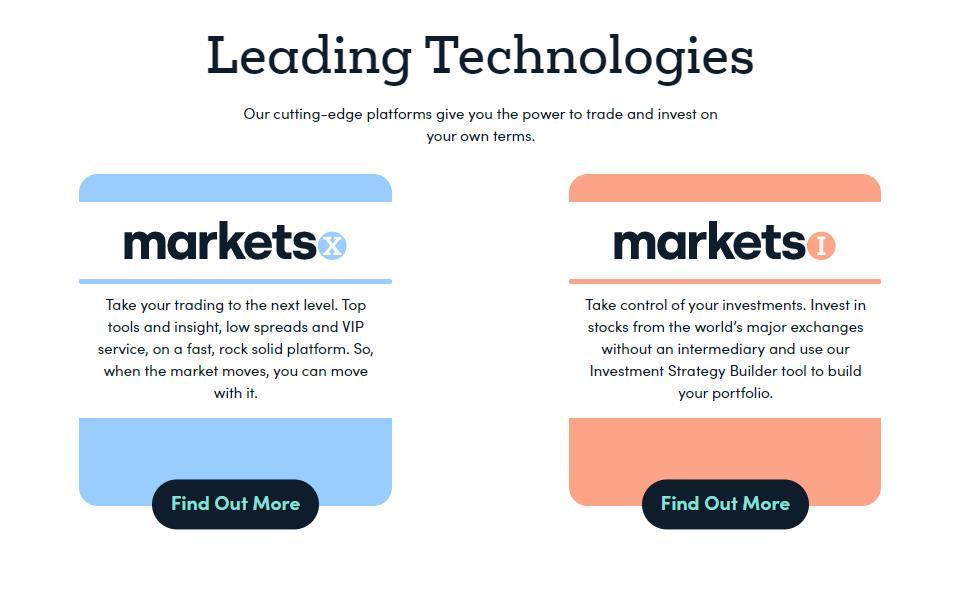 условия торговли markets.com