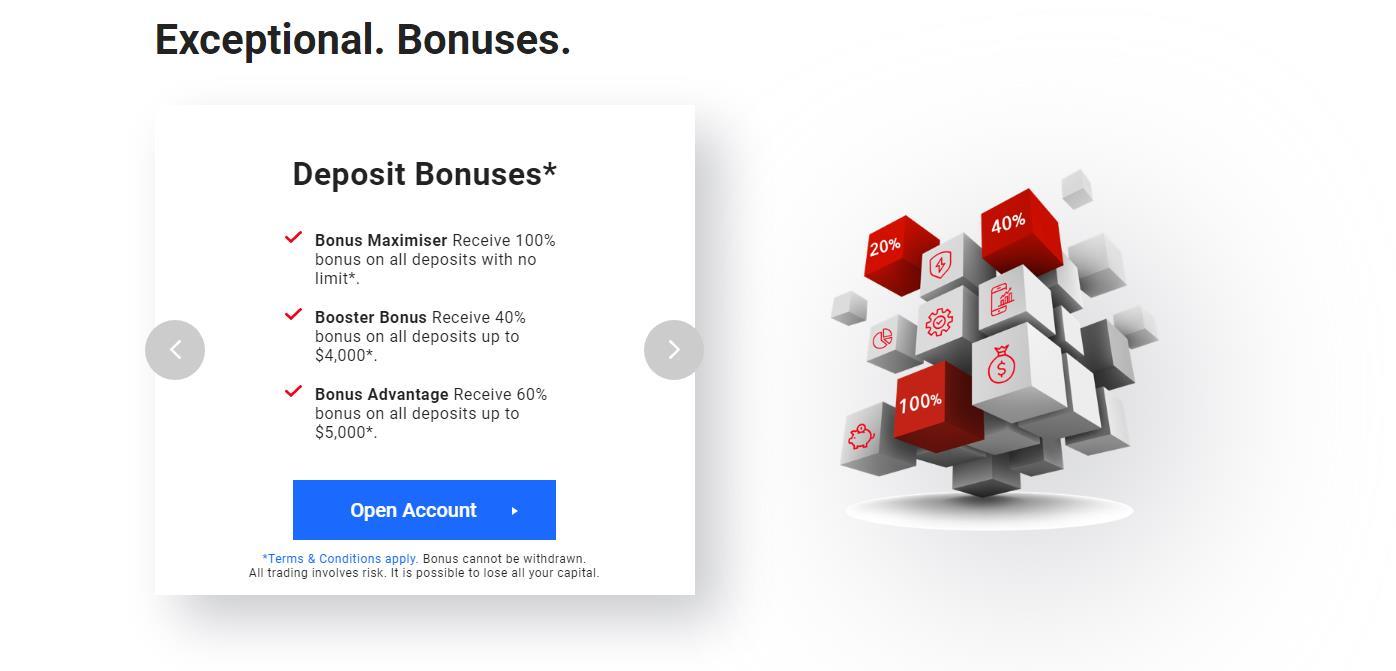 fxgiants бонусы от компании