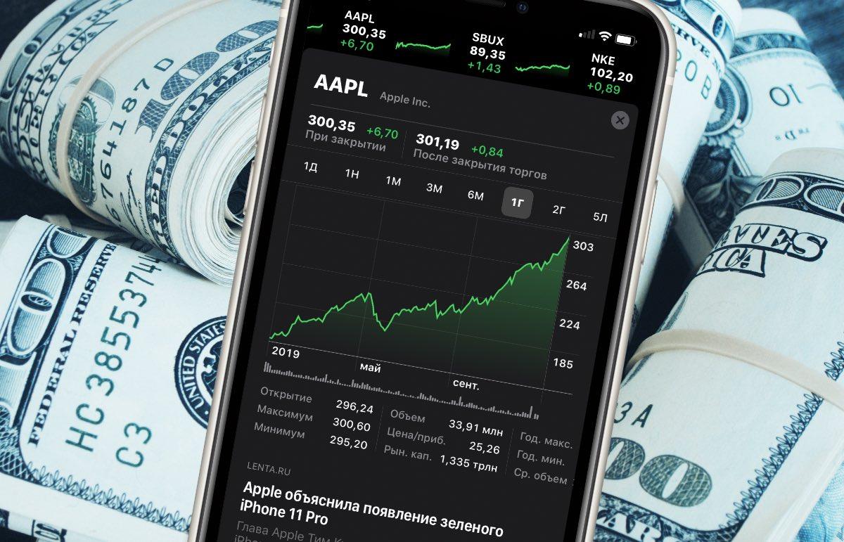 инвестиции в apple