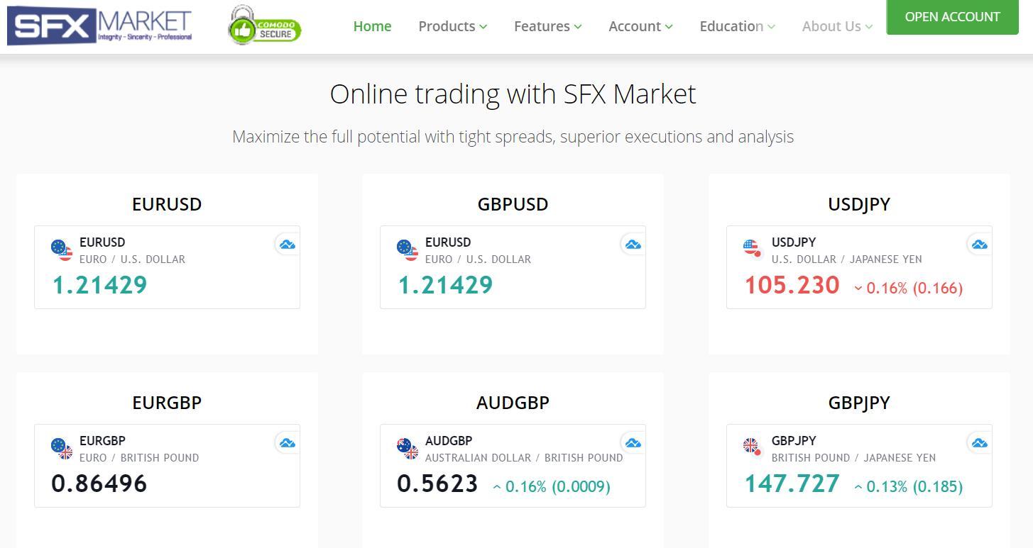валютные пары sfx markets