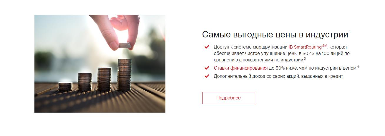 выгодные условия от interactive brokers