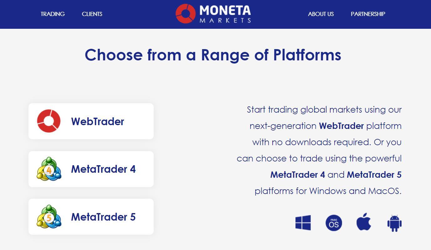торговые платформы moneta markets