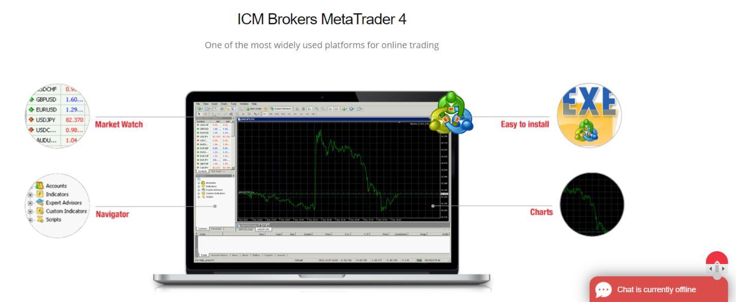 icm brokers торговая платформа