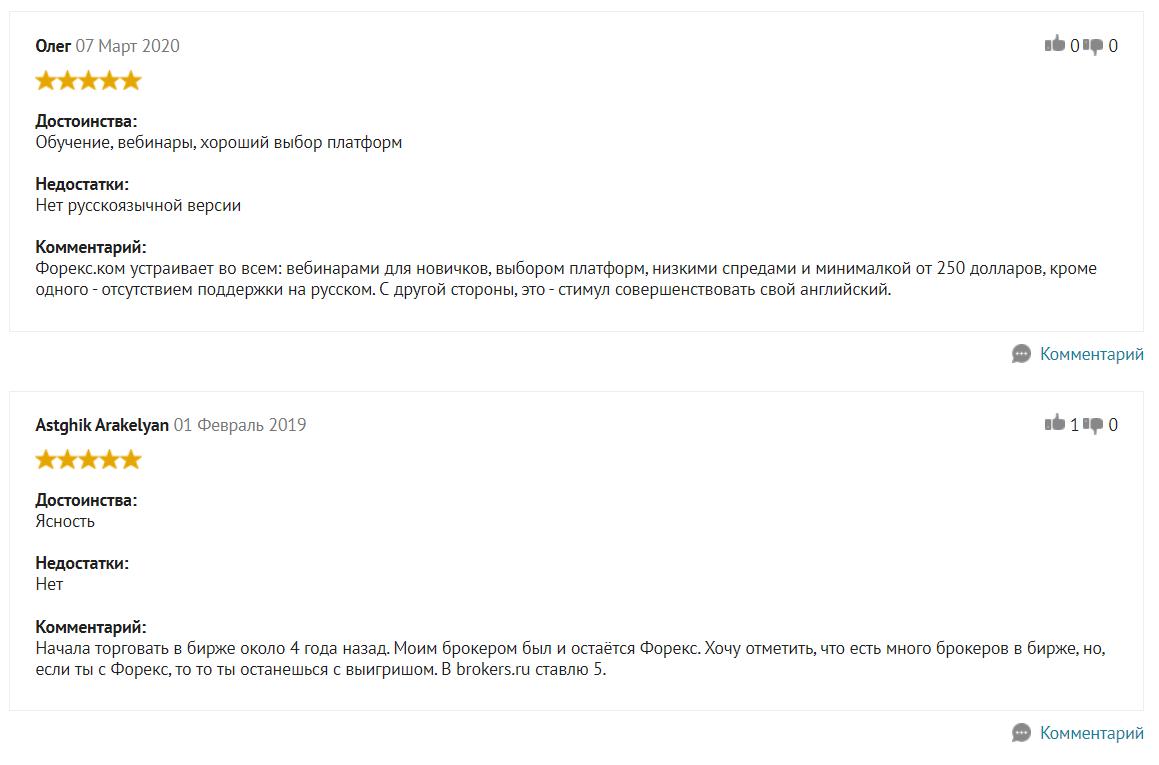 forex.com отзывы клиентов