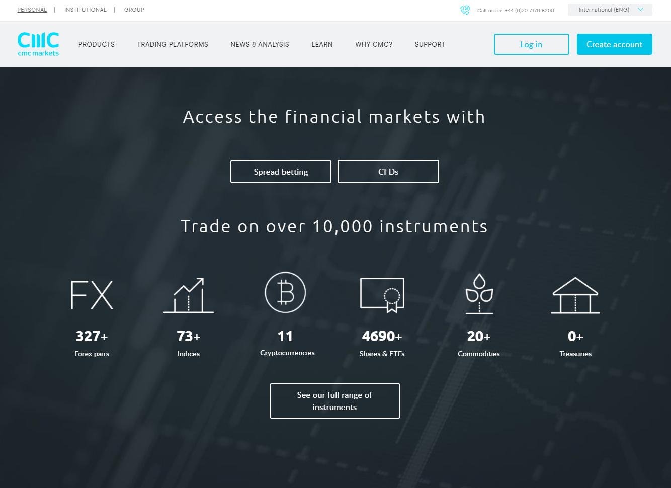 cmc markets условия торговли