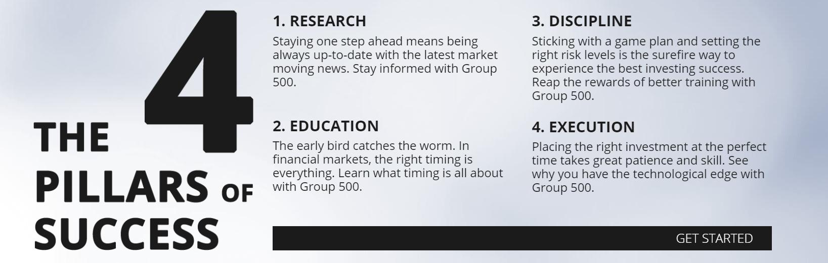 group 500 обзор компании